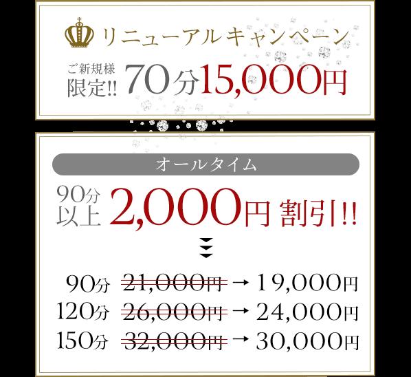 GRANDPENキャンペーン ご新規様限定70分15,000円|オールタイム90分以上2,000円割引!!